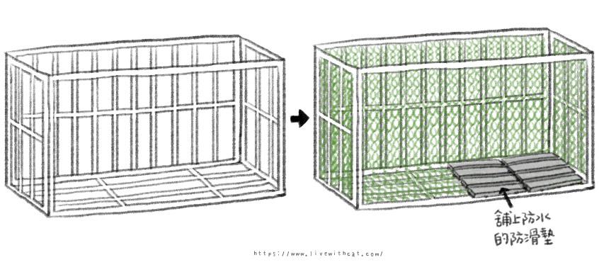 用園藝網做陽台防護