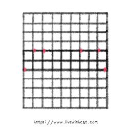 鐵網片重疊