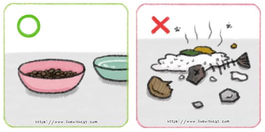正確餵食與錯誤餵食方式